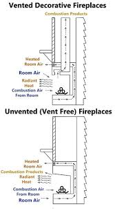 gas fireplace vented vented vs fireplaces vented gas fireplace logs with blower