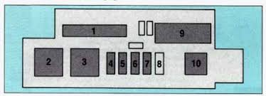 pontiac grand prix mk5 fifth generation 1993 fuse box diagram pontiac grand prix mk5 fifth generation 1993 fuse box diagram