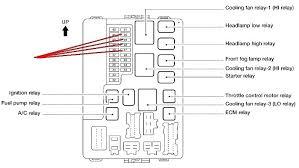 2015 nissan armada fuse diagram electrical wiring diagrams 2013 Nissan Armada Fuse Diagram at Nissan Armada 2014 Wiring Diagram