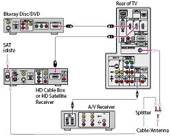 sony bravia lcd hdtv kdl xbr cable connection schematic and Sony Receiver Wiring Diagram sony bravia lcd hdtv kdl xbr cable connection schematic sony car receiver wiring diagram