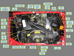 pt cruiser wiring schematic wirdig 2007 pt cruiser radio wiring diagram moreover porsche 911 wiring