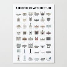 40 beautiful architectural prints