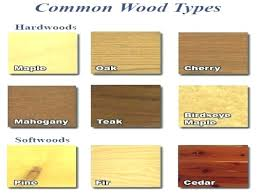 woods used for furniture. Types Of Wood Used In Furniture Common . Wonderful For Woods U