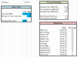 Comrades Marathon Pacing Chart Up Run Datawookie