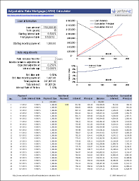 mortgage amortization comparison calculator arm calculator free adjustable rate mortgage calculator for excel
