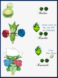 Pokemon Roselia Evolution Chart 18 Systematic Budew Evolution Chart