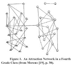 Ramblings by Paolo on Web2.0, Wikipedia, Social Networking, Trust ...