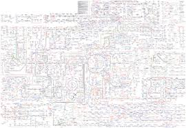 Metabolic Pathways Chart Biochemistry Biochemical Pathways Pathwayz