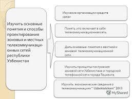 Презентация на тему Министерство высшего и среднего образования  3 Изучить