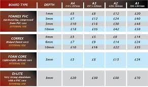 Vinyl Decal Pricing Chart Hotwire Graphics Ltd Design Print Shop