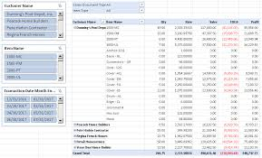 A Database Template Contains Pre Built Quickbooks Analysis Via Qqube Powerpivotpro