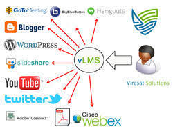 slideshare api virtual classroom api for collaboration in gurgaon virasat