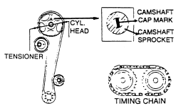 repair guides engine mechanical components timing belt remove the timing belt click image to see an enlarged view