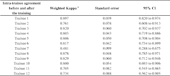 Table 1 From Comprehensive Implementation Of The