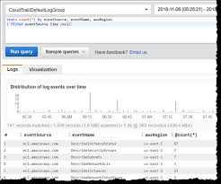 Log S New Amazon Cloudwatch Logs Insights Fast Interactive