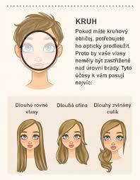 Lifeecz 6 Perfektních účesů Pro 6 Tvarů Obličeje