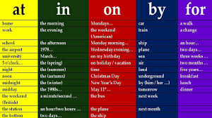 Preposition Chart In Hindi Prepositions Chart Upakari Viswanatha Kutumba Rao