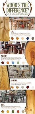 type of furniture wood. What Type Of Wood Is Used To Make Furniture Decoration Ideas Collection Cool .