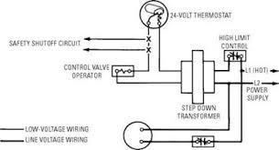 thermostats and humidistats ФенкойРы фанкойРы вентиРяторные thermostats and humidistats
