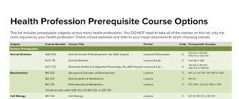 Uc Davis Ge Chart Hpa Preparing For A Health Profession