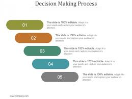 How To Prepare Slides For Ppt Decision Making Process Ppt Powerpoint Presentation Example