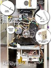 olsen gas furnace wiring diagram olsen image 3 easy furnace repairs the family handyman on olsen gas furnace wiring diagram