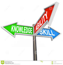knowledge ability skill words way signs learning royalty knowledge ability skill words 3 way signs learning