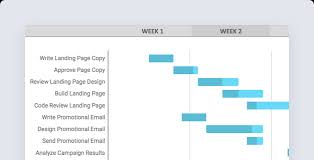 How To Create A Gantt Chart Easy Way To Make A Gantt Chart In 5 Minutes Or Less Teamgantt
