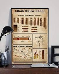 Cigar Chart Poster Amazon Com Holyshirts Cigar Knowledge Cigar Sizes Shapes