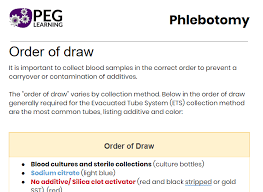 Phlebotomy Order Of Draw And Additives Chart Order Of Draw