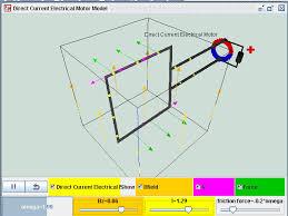 Ejs Open Source Direct Current Electrical Motor Model Java Applet