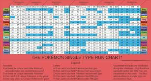 Soulsilver Type Chart Monotype Run Articles The Unapologetic Nerd