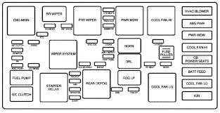 05 chevy colorado fuse box location 2007 2006 diagram library of medium size of 2006 chevy colorado fuse box location 2005 diagram wiring power door lock diagrams