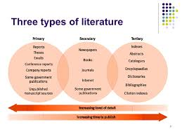 Literature Review Example Apa Example Of An Apa Literature Review Optoin