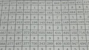 Thai Lottery Chart Clue Thai Lottery Tips N Tricks Total Set Pakvim Net Hd