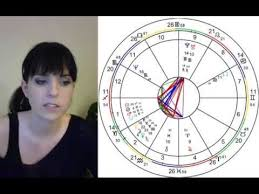 Brad Pitt Natal Chart Basic Astrology Lesson Brad Pitt Birth Chart