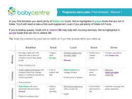 Pregnancy Diet Chart First Trimester Pregnancy Meal Planners Trimester By Trimester Babycentre Uk