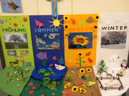 Thema Im Sommer Kindergarten Google Suche Schul Ideen