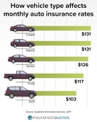 Michelle is a writer, editor and expert on car insurance and personal finance. 4 Surprising Factor That Drive Up Your Car Insurance Rates
