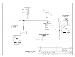 tv cable wiring diagram wiring diagrams tv and cable tv wiring diagram montana owners club keystone rv cable tv wiring diagram tv cable wiring diagram