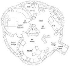 monolithic dome house plans seems like this could also be made Tiny House Plan Free from earthbag house plans · triple dome survival shelter tiny house plans free