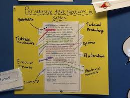 related keywords persuasive poster examples long tail persuasive advert ks2 example related keywords