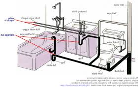 bathroom plumbing. Wonderful Plumbing Bathroom Plumbing Layout Uk On F