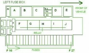 2000 mercedes s500 fuse box diagram 2000 mercedes s430 fuse box 2004 Mercedes S500 Fuse Box Diagram mercedes fuse box diagram fuse box mercedes benz 2001 s500 diagram 2000 mercedes s500 fuse box 2004 mercedes s500 fuse box diagram