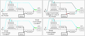 wiring diagram for transformer ansis me autotransformer problems and solutions at Auto Transformer Wiring Diagram