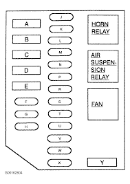 i have a 1996 lincoln town car and i replaced the altenator check fues j in the underhood block and fuse 3 in the dash block see diagrams graphic graphic
