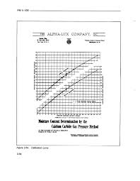 Speedy Moisture Tester Conversion Chart Figure 2 64 Calibration Curve