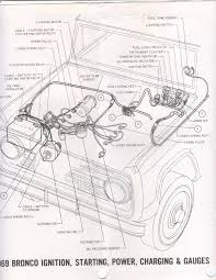 Marvellous painless wiring diagram 1978 bronco contemporary best