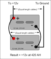 battery wire diagram