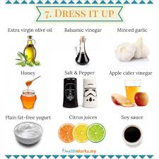 Salad Dressing Chart How To Make The Perfect Salad A Visual Guide Healthworks